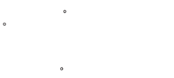 Casa Civil do Distrito Federal - Coordenação de Tecnologia